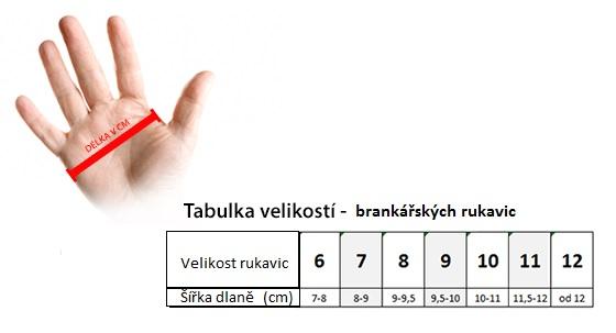 velikosti_brankářských rukavic